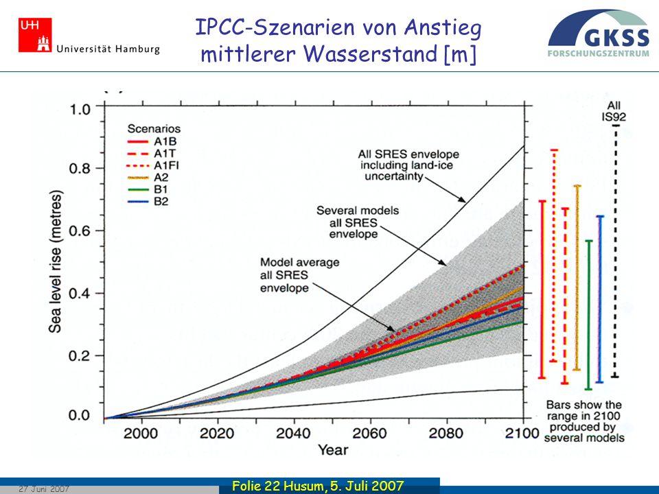 IPCC-Szenarien von Anstieg mittlerer Wasserstand [m]